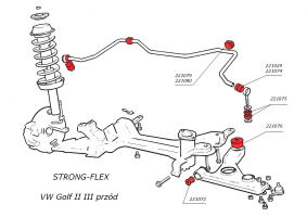 wiring diagram star golf cart with Ezgo Electric Golf Cart Wiring Diagram Fixya on Wiring Diagram Yamaha V Star 650 furthermore Western Star Fuse Box Diagram in addition Basic Parts Of A Car together with Ezgo Txt 36 Volt Wiring Diagram together with T12749550 Cdi box peugeot jetforce 50cc.